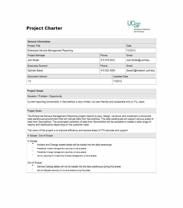 10+ Project Charter Templates