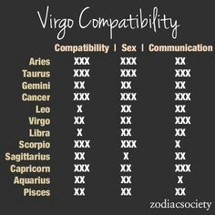 Perfect match for a virgo