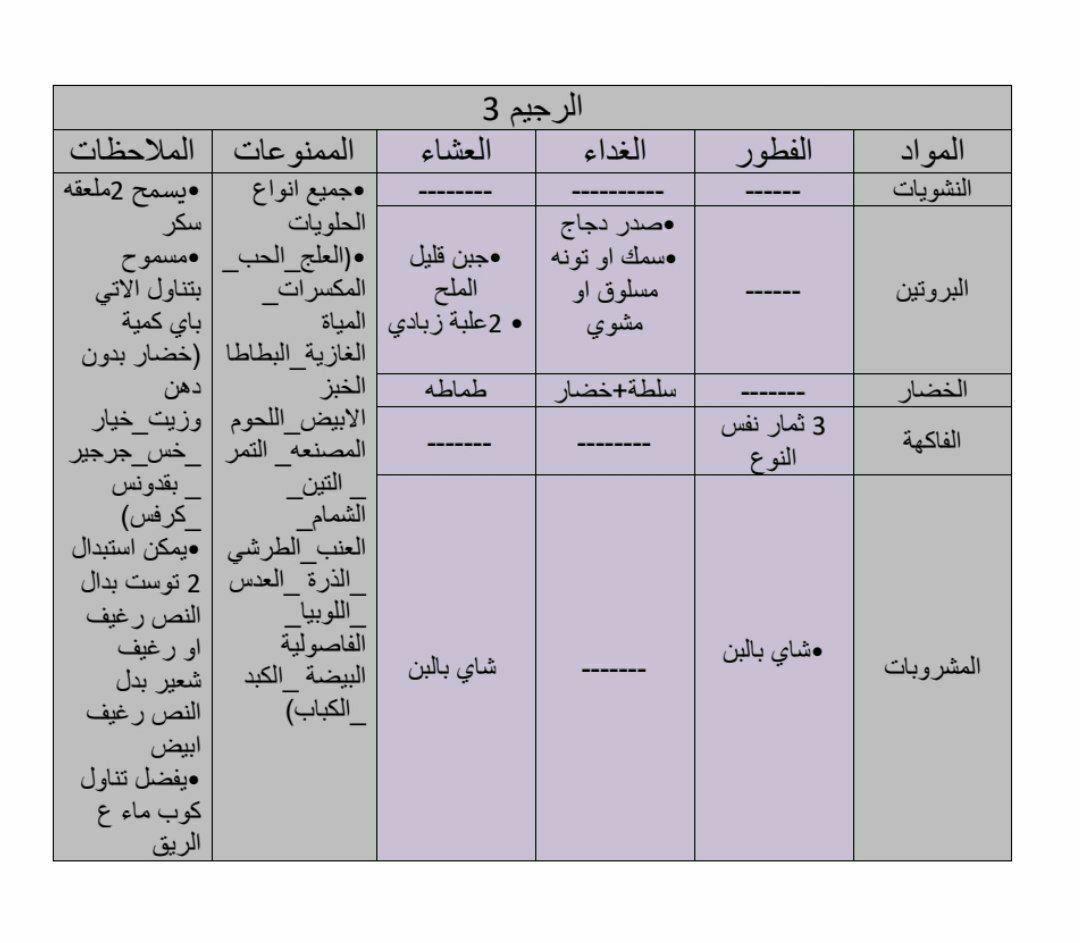 Diet لمده 6 اسابيع رجيم ايتن عامر د عمر احمد