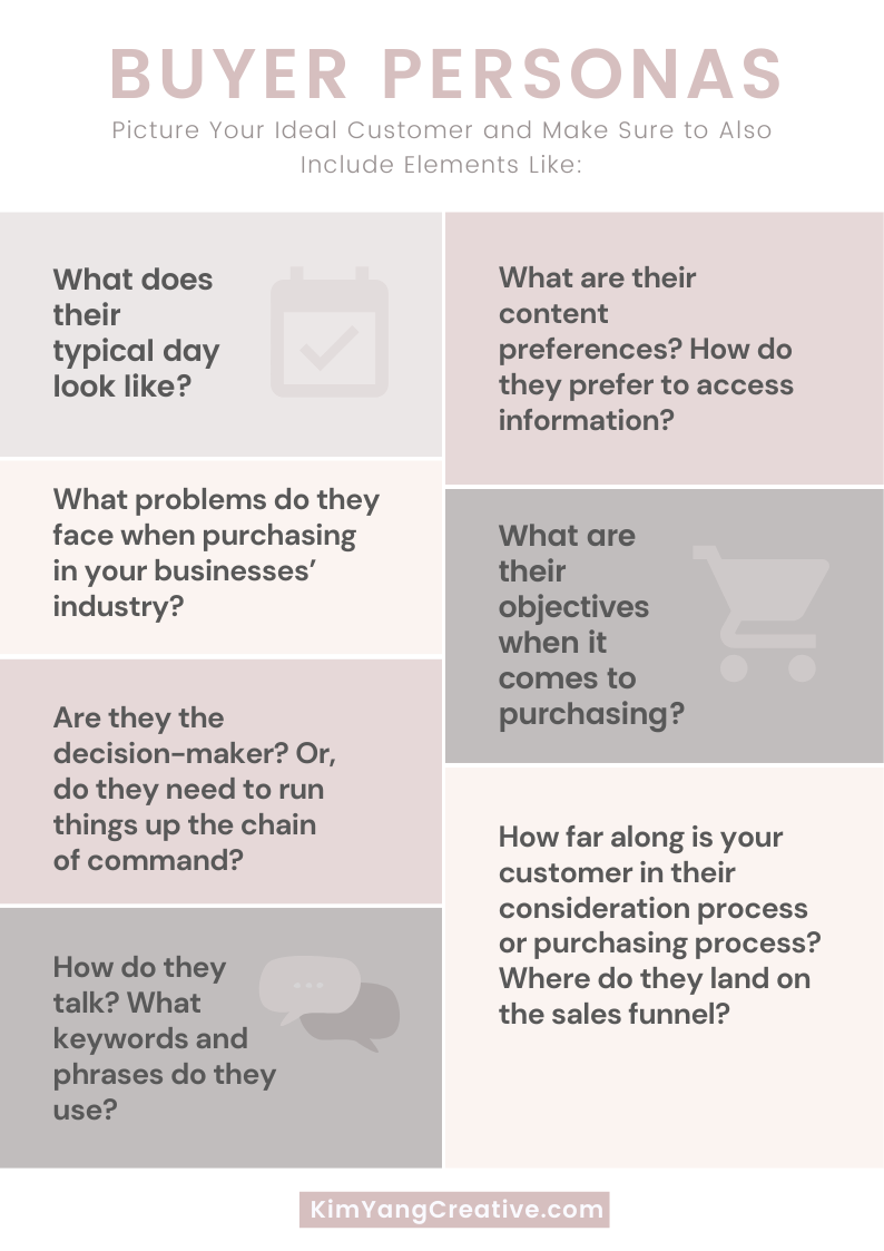 What is a Buyer Persona? [+ Buyer Persona Template] Kim