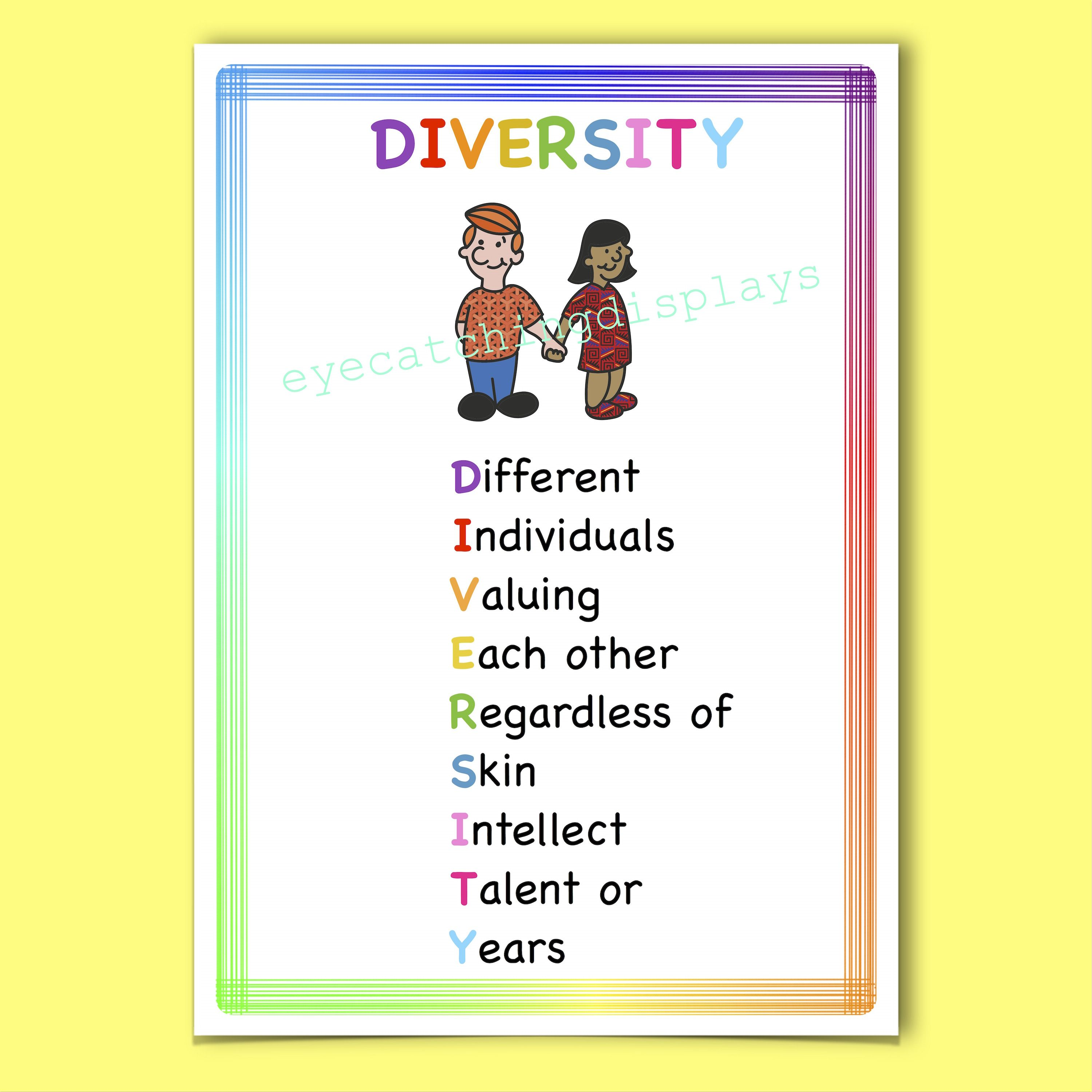 Diversity Multicultural Laminated Eyfs Poster