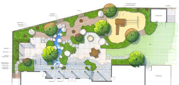 Master Plan Landscape Architecture