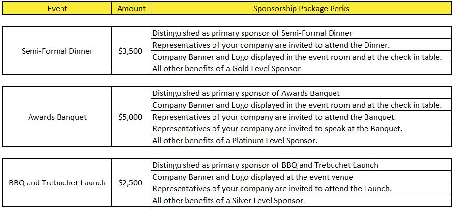 Sponsorship Packages Templates] Sample Sponsorship Package ...