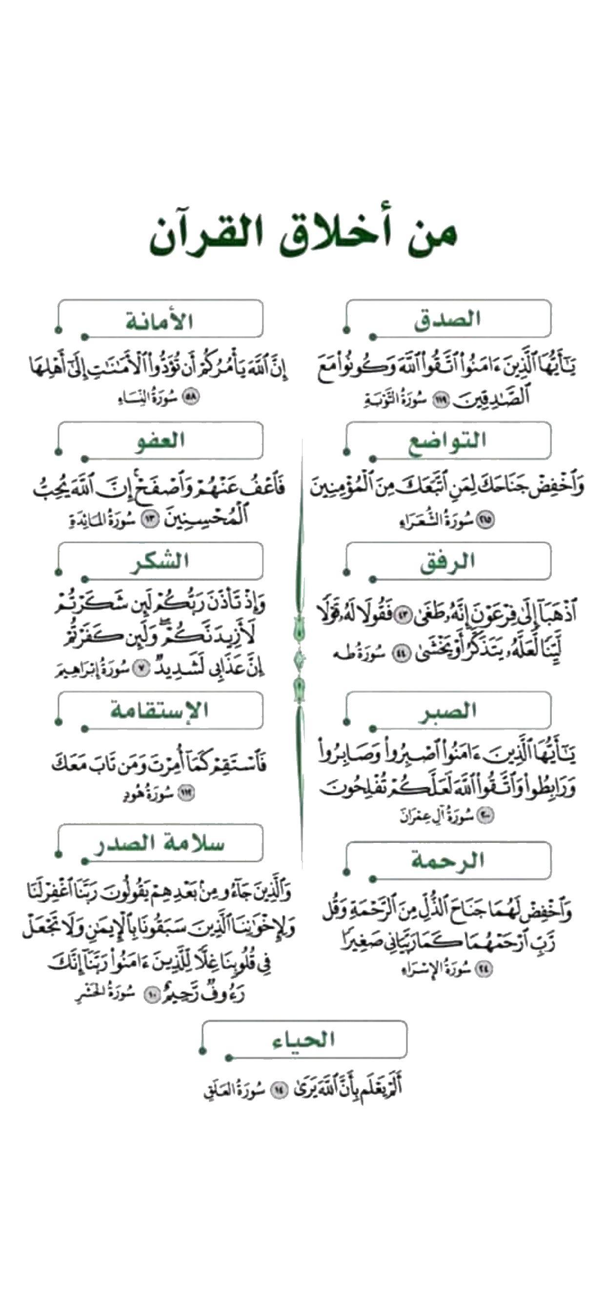 السعوديه الخليج رمضان الشرق الأوسط سناب كويت فايروس كورونا تصميم شعار لوقو دعاء Math Bullet Journal Journal