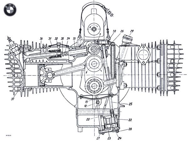 BMW R71 boxer engine with side valve layout. Early WWII