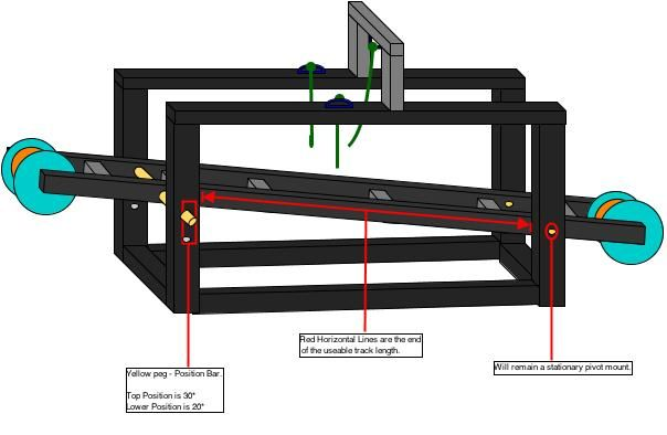 Carpet Mill Design plans - Picture Diagrams included