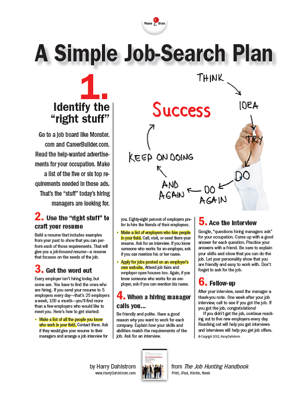 A Simple Job Search Plan