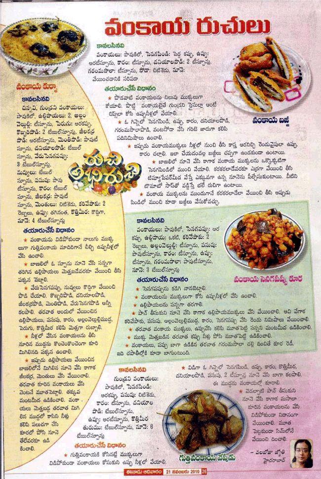 Telugu vantalu telugu recipes vantakalu vankaya kurma vankaya telugu vantalu telugu recipes vantakalu vankaya kurma vankaya bajji gutti vankaya ccuart Gallery
