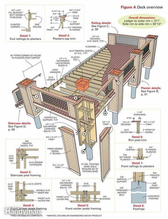 Build a No-Rot, No-Maintenance Deck | backyard | Pinterest | Deck ...