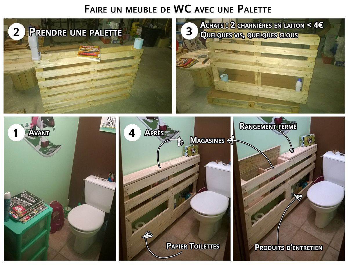 Rangement Des Produits D Entretien meuble de wc en palettes avec rangements papier toilettes