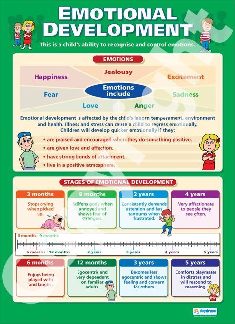 Emotional Development Chart Emotional Development School - baby growth chart template