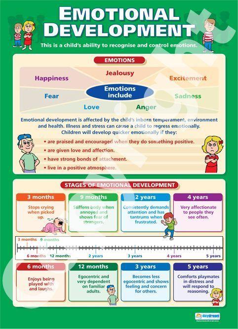 Emotional Development Chart Emotional Development School - baby growth chart template