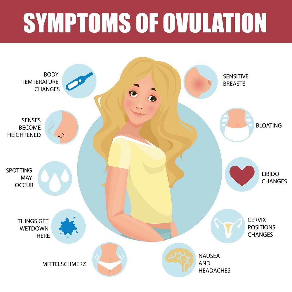 Pin On Ovulation Symptoms-6768
