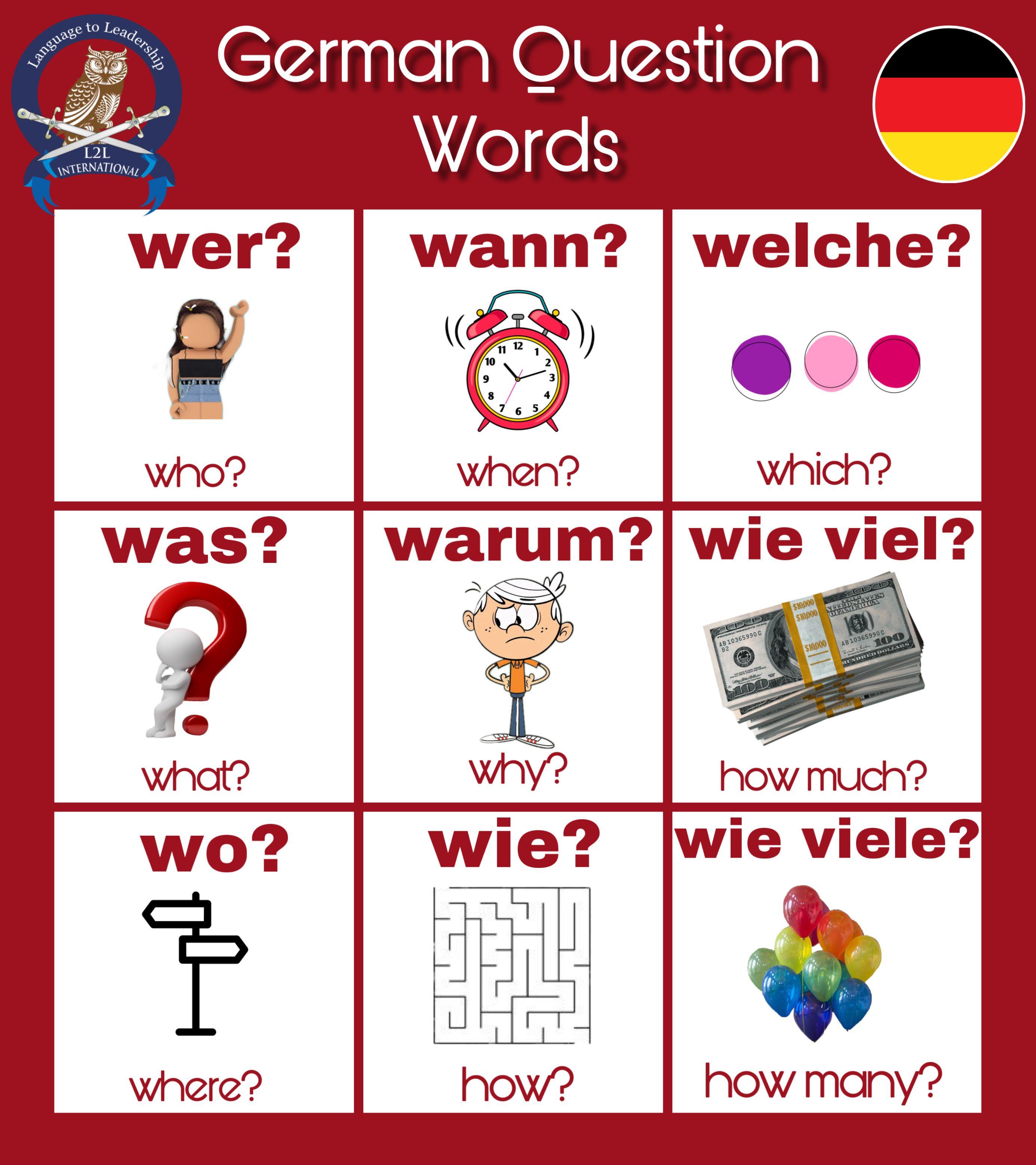 Pin by L20L International on German grammar   German grammar, This ...