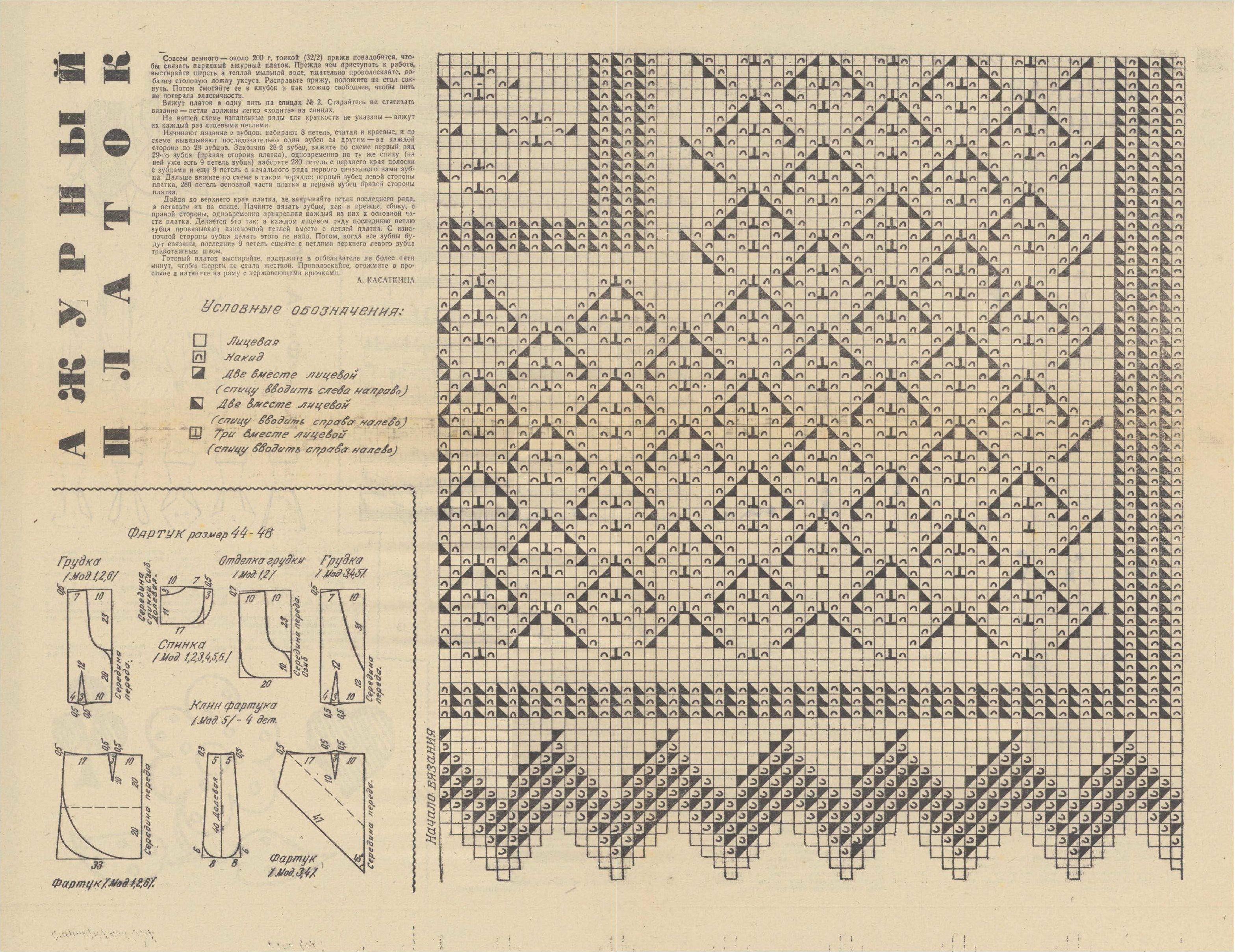 Схемы кружевных платков