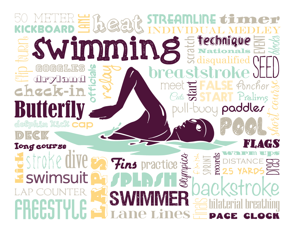 Swimming Word Art Typography Home Decor Unique Coach