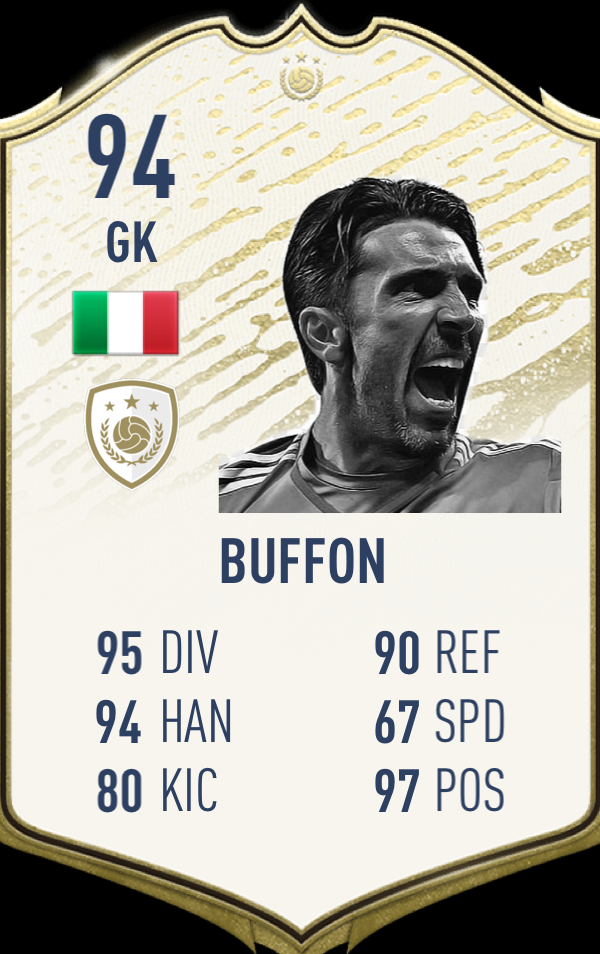 Pin on Fifa Current Icons