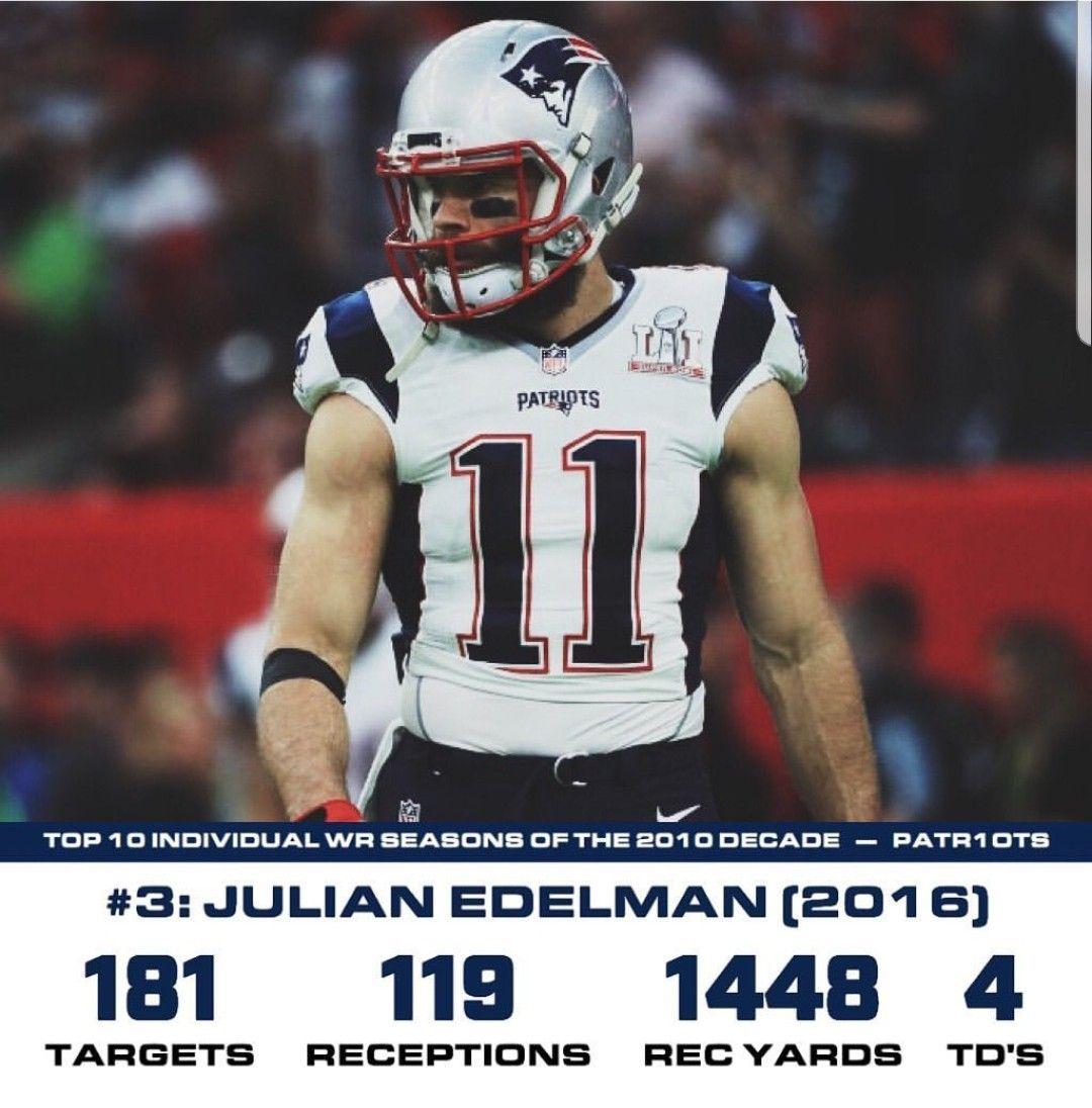 Pin By Maria On Patriots In 2020 New England Patriots Julian Edelman Patriots