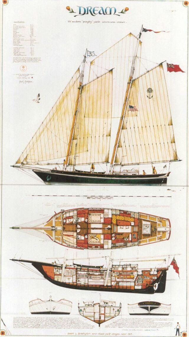 www.classic-yacht-design.com 4dreams 1dream d.html | Galeones ...
