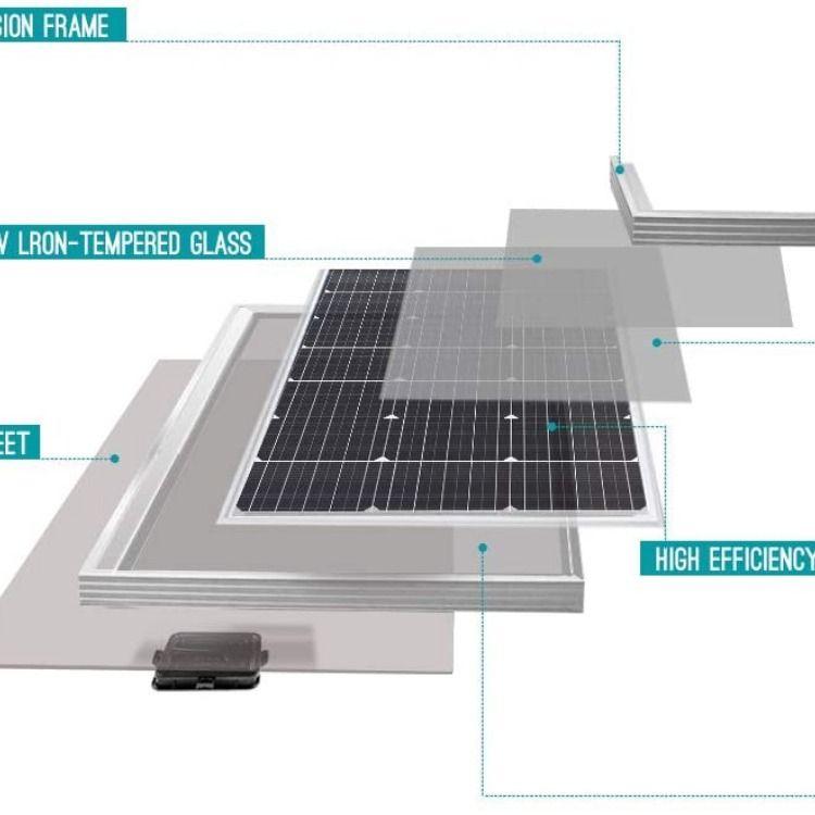 Solar Panel High Efficiency Module Pv Power For Battery Charging Boat Singel Caravan In 2020 Monocrystalline Solar Panels Solar Charger Portable Portable Solar Power