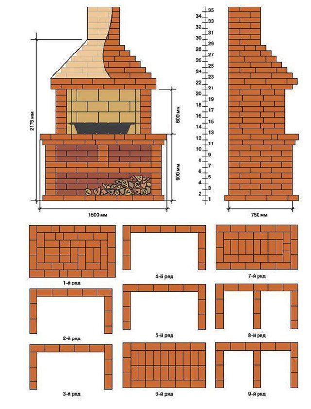 Как построить барбекю порядовка электрокамин мюнхен panoramic 33