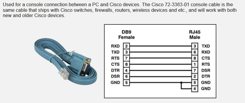 pinout cable console cisco cisco pinterest rh pinterest co uk Ethernet Cable Wiring Diagram DB9 to RJ45 Wiring-Diagram