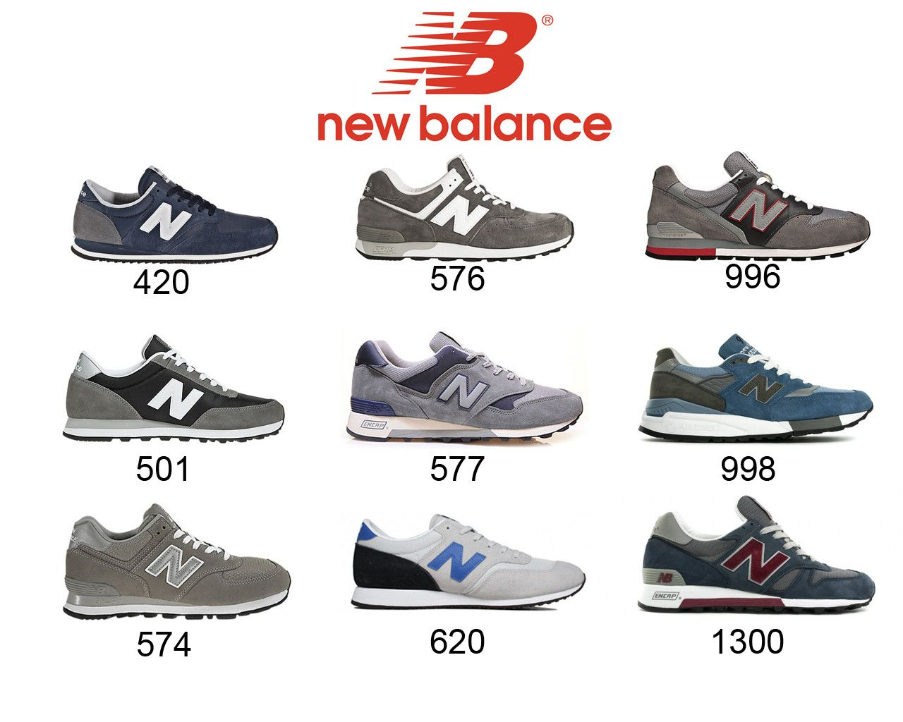 new balance 420 574