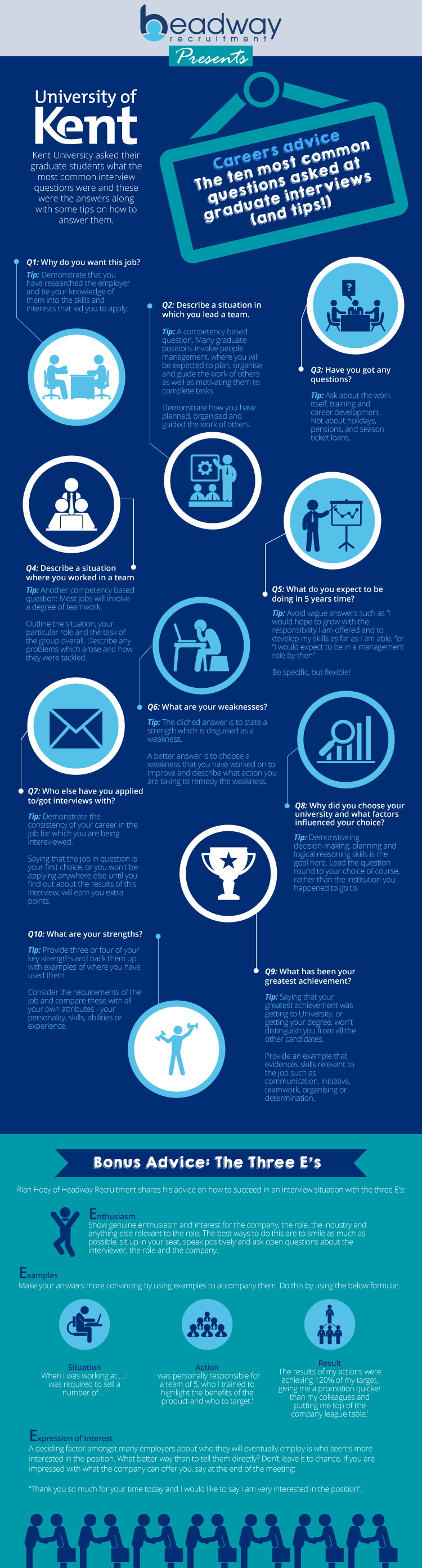 10 most common graduate interview questions  infographic