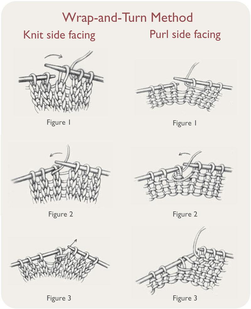 Short Row Knitting