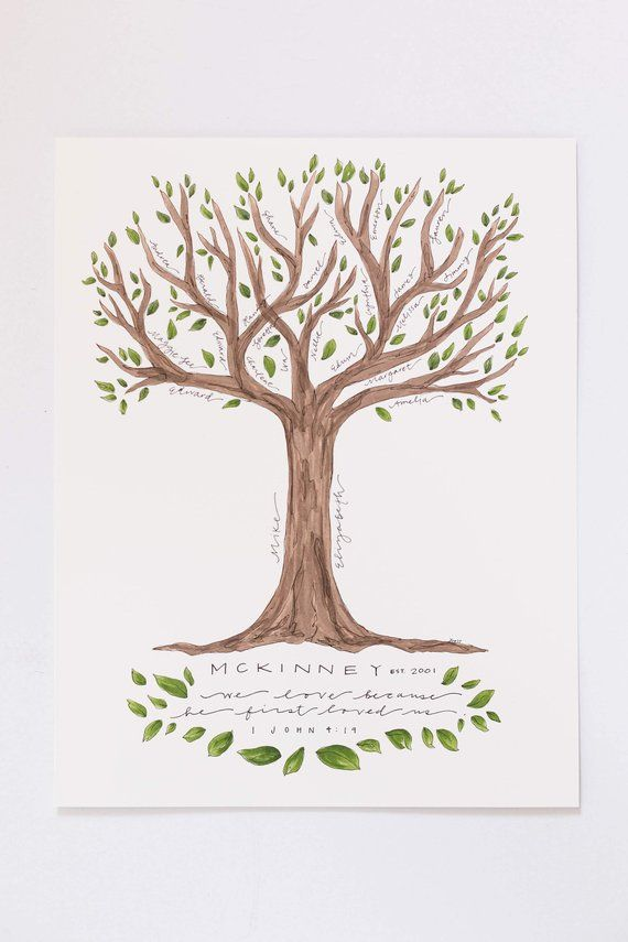 11x14 Custom Family Tree- Hand Drawn, Custom Color Products How