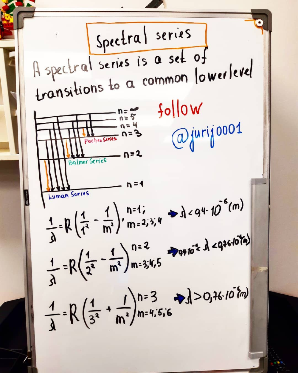 Spectral Series Illustration By Physics Teacher Yuri