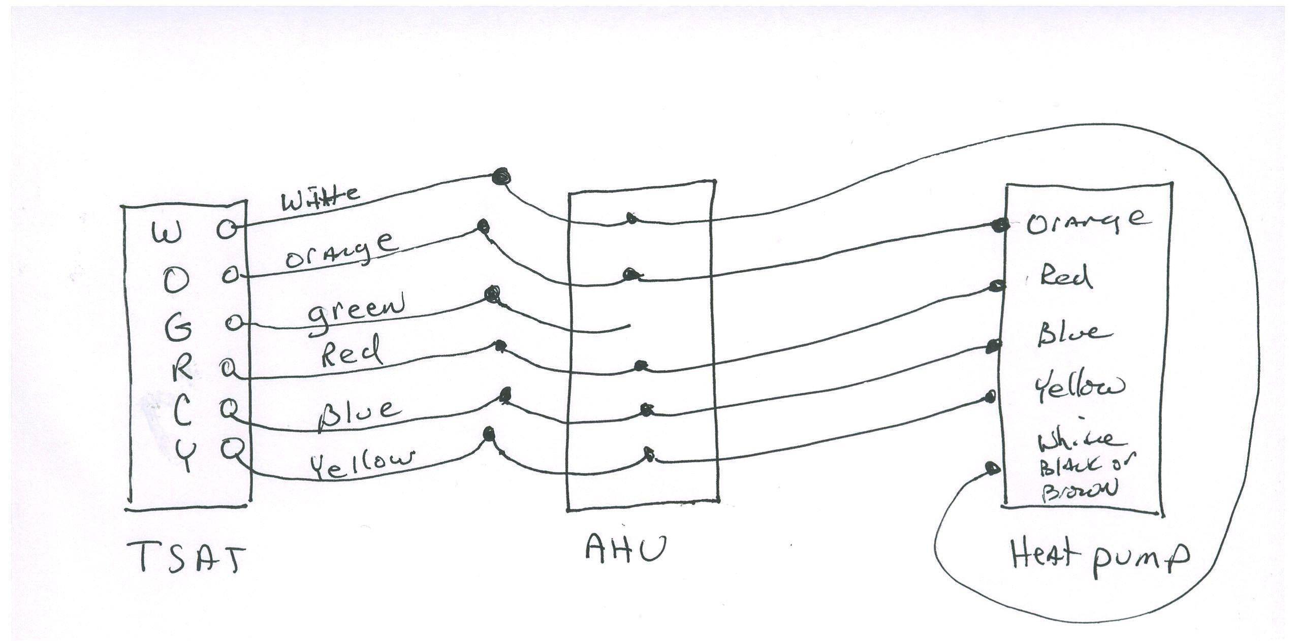 #diagramsample #diagramformats #diagramtemplate