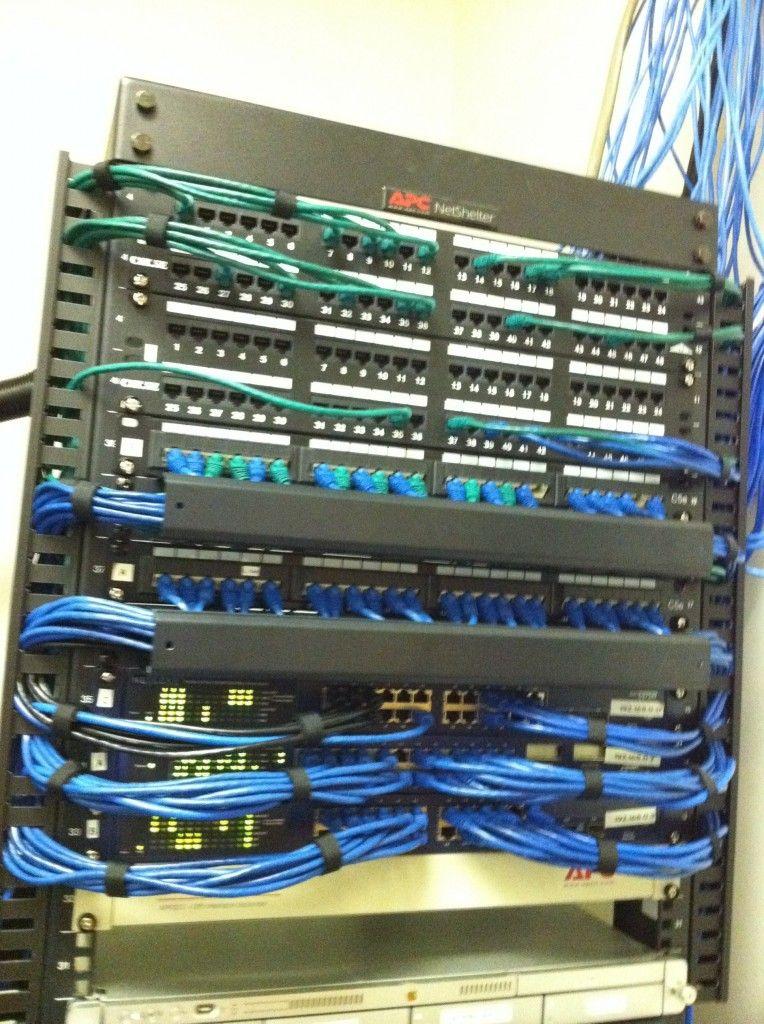 re-wiring network rack - unstdio org