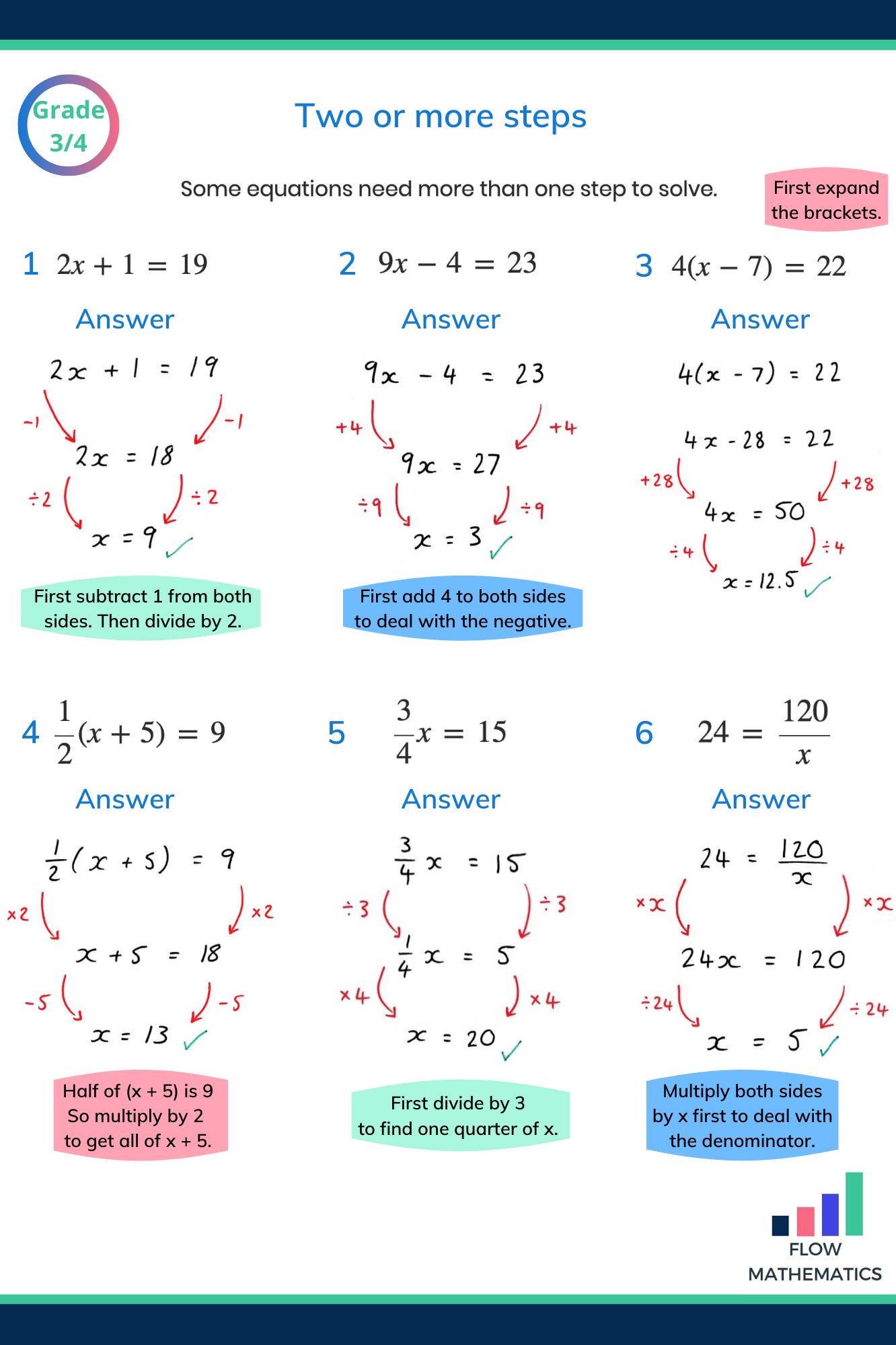 Solving Equations Studying Math Solving Equations Math [ 1998 x 1332 Pixel ]