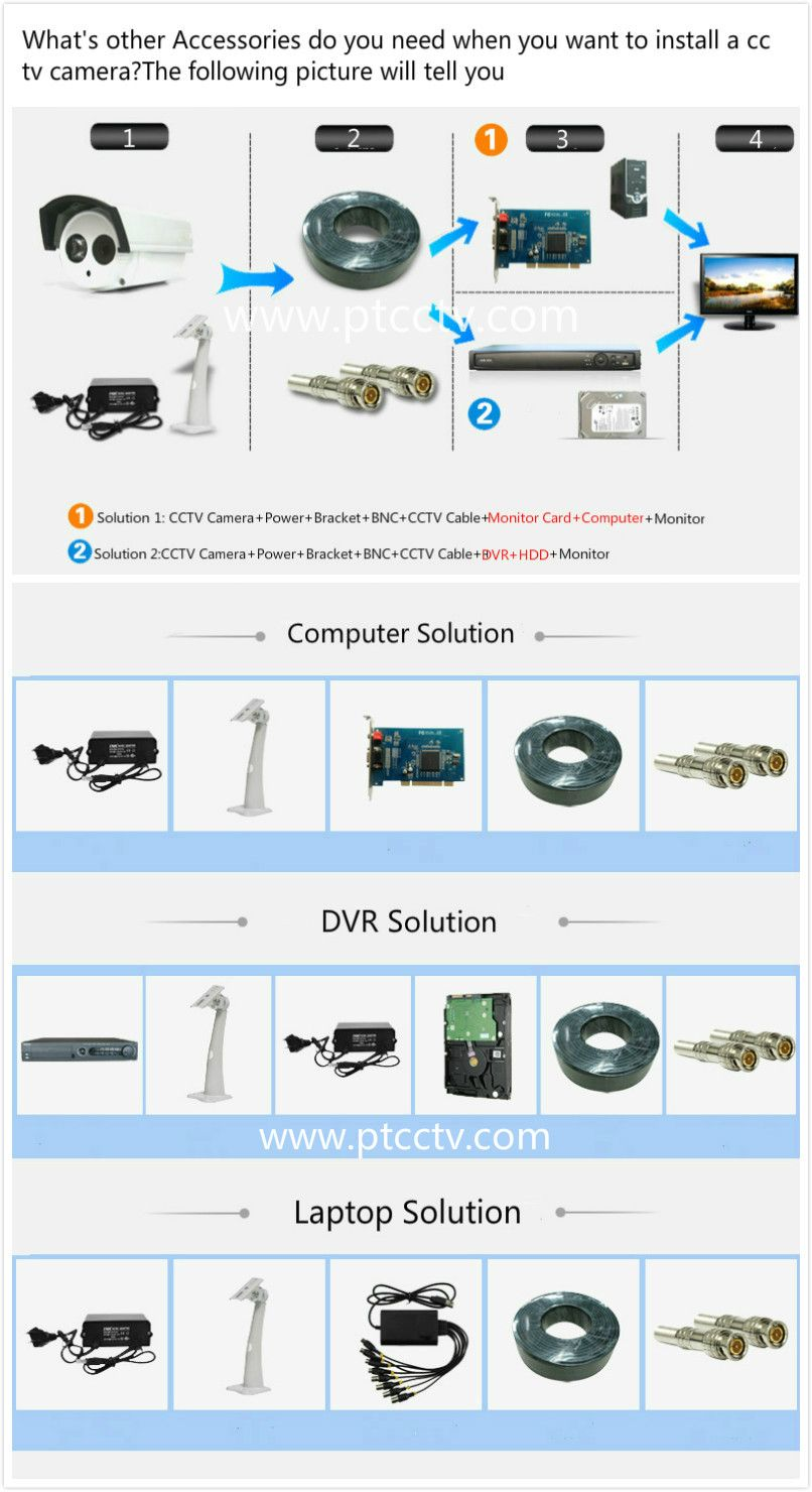 When You Have A Cctv Camera You Are Very Confused What S Other Accessories Do You Need When Y Home Security Tips Home Security Systems Wireless Home Security