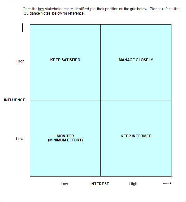 stakeholder analysis template stakeholder analysis Pinterest