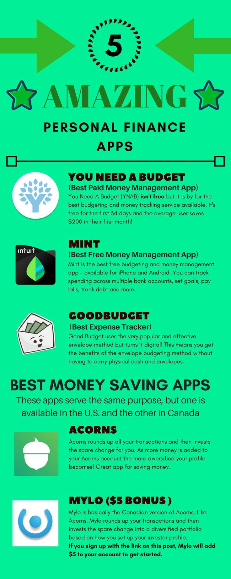 7 Best Personal Finance Apps and Tools (2020 Personal