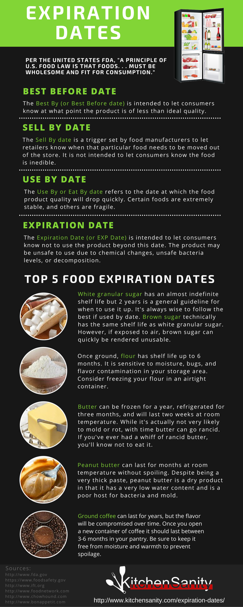 Food Expiration Dates Safety Expiration Dates On Food Food Food Safety