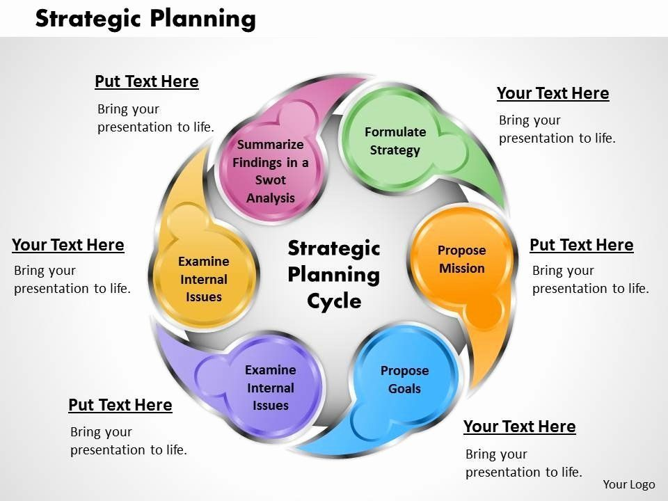 Strategic Planning Process Template New Strategic Plan