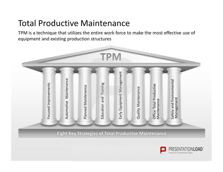 Total quality management powerpoint templates total productive total quality management powerpoint templates total productive maintenance is a technique that utilizes the toneelgroepblik Image collections