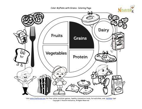 Printable My Plate Grains Coloring Sheet My Plate Group Meals Kids Nutrition