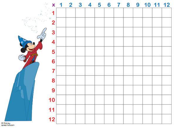 Aprende a multiplicar con los personajes Disney   Personajes disney ...