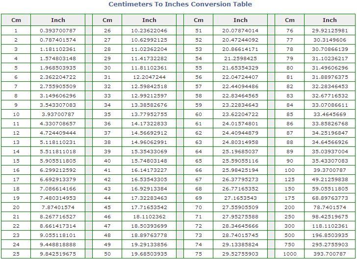 Centimeters To Inches Measurement Conversion Chart Conversion