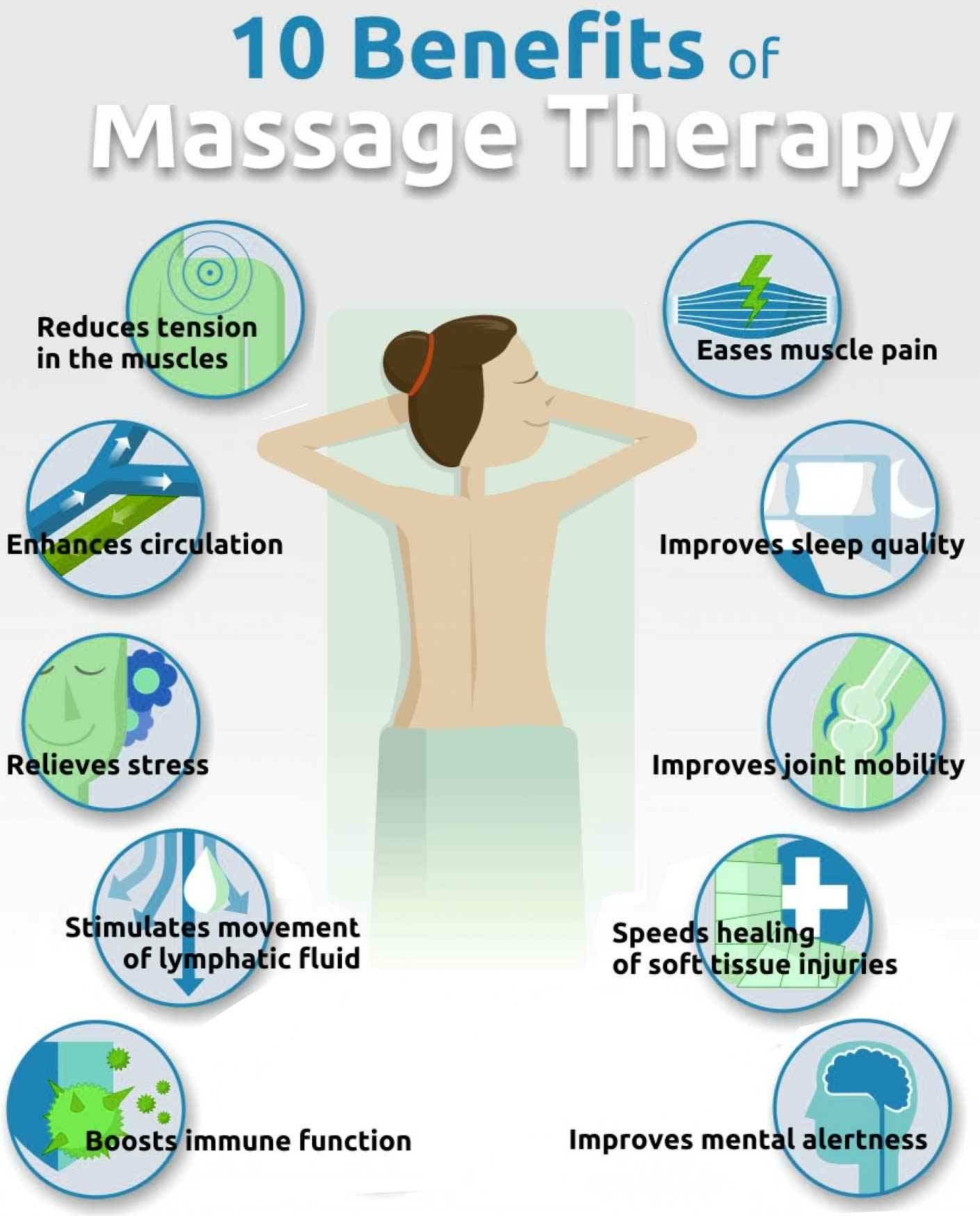 This is why you should get a massage, the traditional Thai healing ...