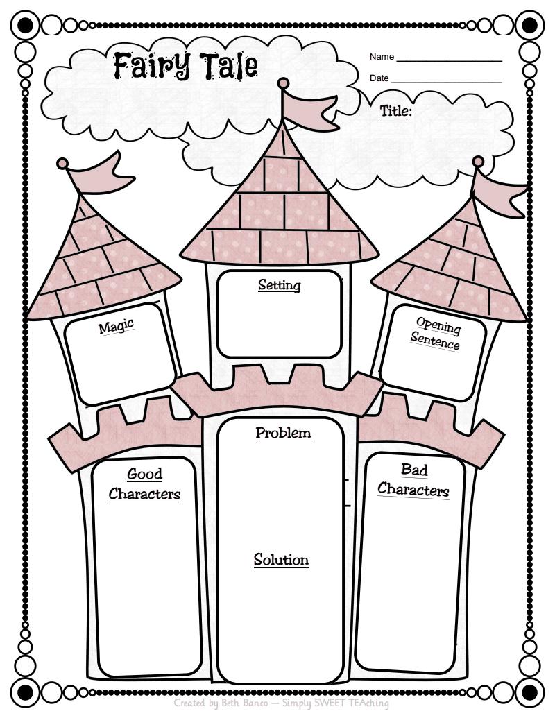 Fairy Tale Story Map.pdf - Google Drive   Fairy tale writing [ 1035 x 800 Pixel ]