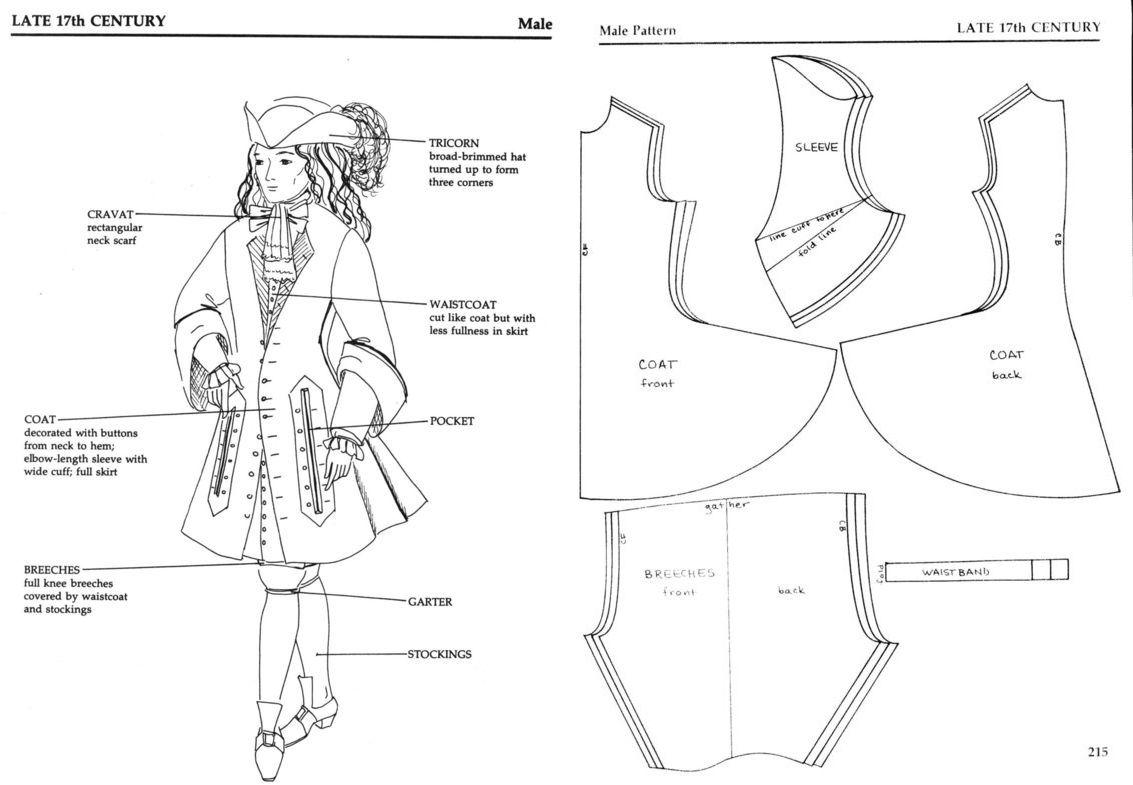 Simplicity 4923 Patrones de costura para disfraces de hombre