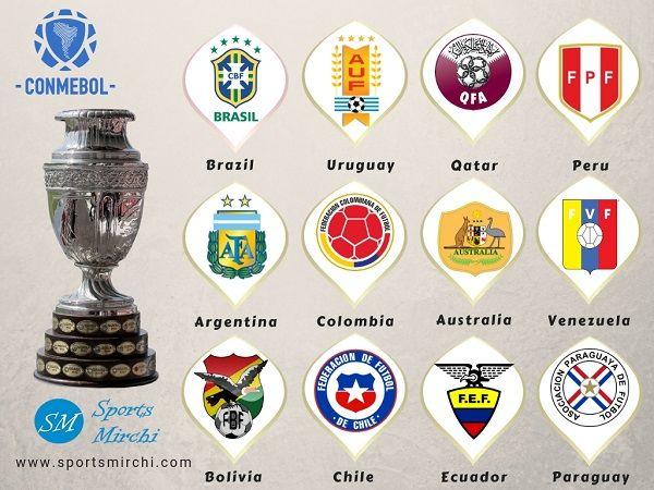 Copa America 2020 Teams Sports Mirchi America Teams 2022 Fifa World Cup