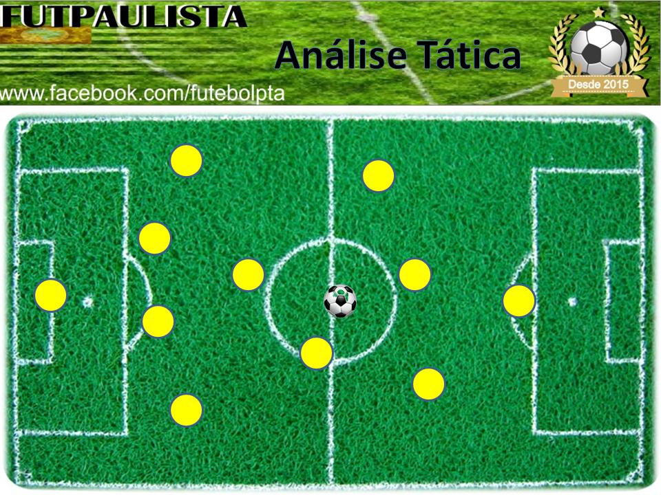 Opinião: Chile x Brasil - Futebol Paulista