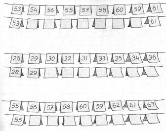 Spiksplinternieuw werkblad getallenlijn tot 10 - Google zoeken   Getallenlijnen FF-83
