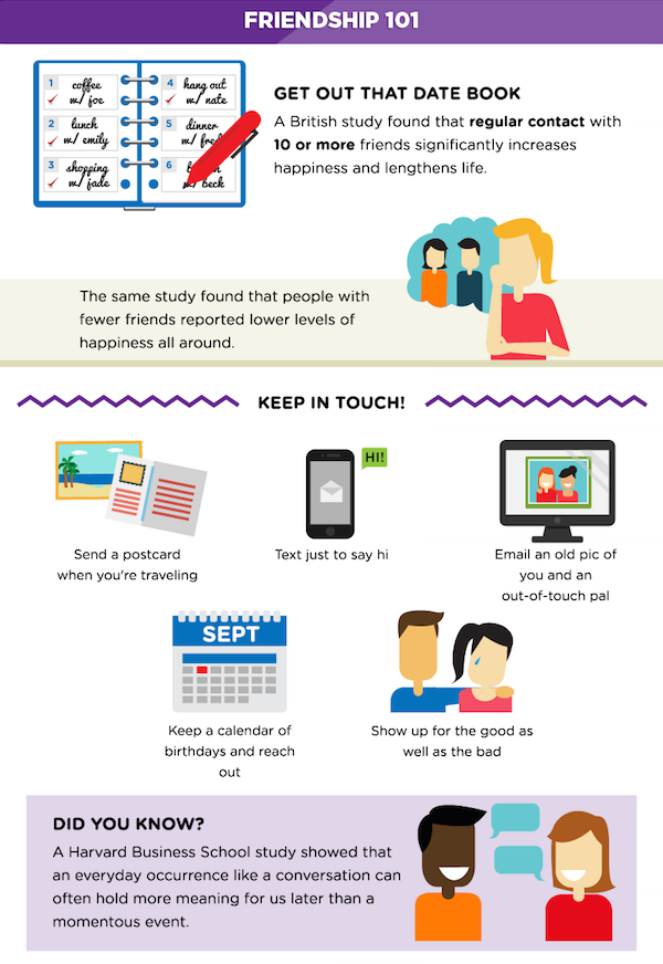Infographic Why Friends Are So Crucial To Our Happiness Designtaxi Com Infographic Social Media Digital Marketing